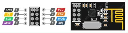 Fig.  20 – Modulo NRF24L01 e schema di collegamento dei pin.
