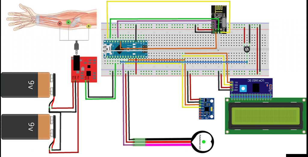 Schema completo dei sensori.